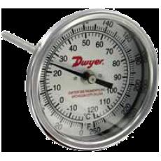 Биметаллические термометры серии BT