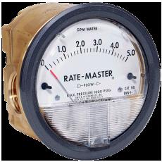Ротаметры для воды Rate-Master серии RMV