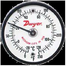 Термометр для установки на поверхности серии ST