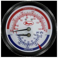 Комбинированный измерительный прибор TRI2