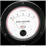 Ротаметр RMV II для нефтепродуктов, газов и воды Rate-Master®